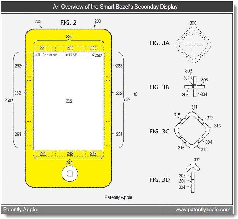 Dodatkowe panele dotykowe w przyszłych iPhone'ach ?