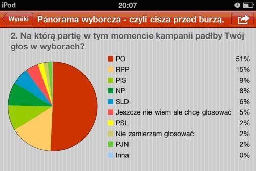 Wybory 2011. Aplikacja na tegoroczne wybory