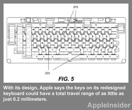 Nowe spojrzenie Apple na standardowe klawiatury ? czy będą jeszcze cieńsze?