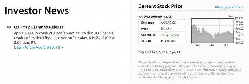 24 lipca Apple opublikuje listę przychodów za trzeci kwartał fiskalny 2012 roku