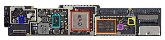 Brak jakichkolwiek zmian w wewnętrznym designie iPada?