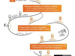 infografika NaviExpert iOS