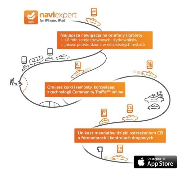 Nawigacja NaviExpert dla iPhone. 7 dni użytkowania na próbę