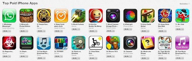 Zyski Apple App Store ponad dwa razy większe niż Google Play