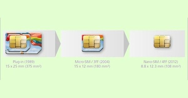 Wycięcie karty SIM do nano SIM dla iPhone 5C i iPhone 5S w Serwis iPhone Szczecin AppleMobile.pl