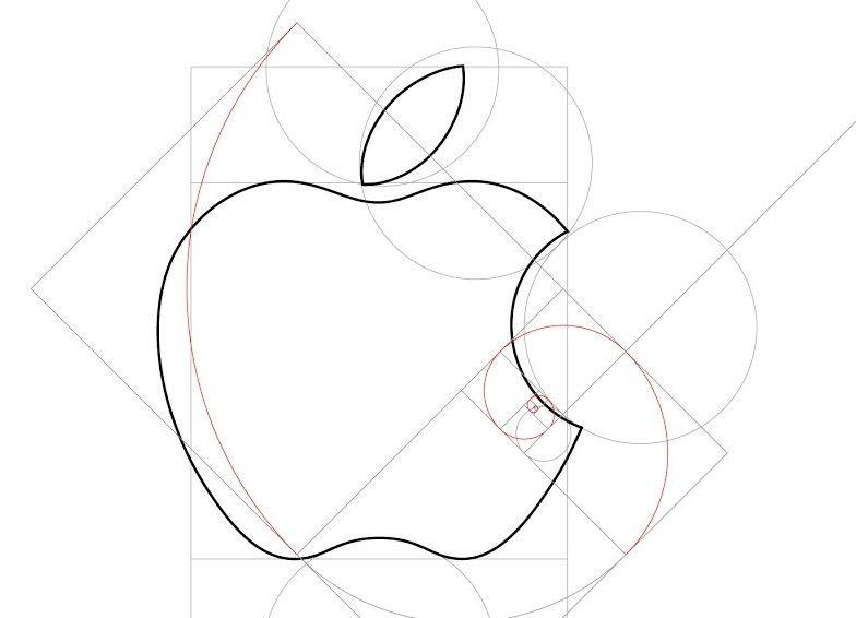 Nowy patent Apple i wykrywanie twarzy