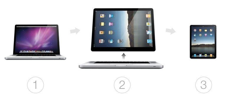 Duży iPad po raz kolejny na językach