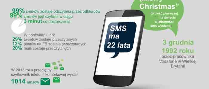 SMS wiecznie młody