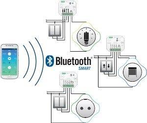 Recenzja PROXI - systemu inteligentnego domu Bluetooth LE od F&F w AppleMobile.pl 23
