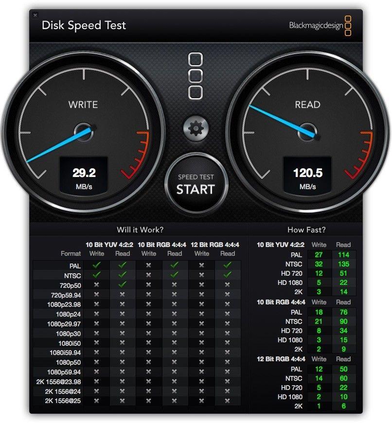 Recenzja Transcend JetDrive Go 500G w AppleMobile.pl 1