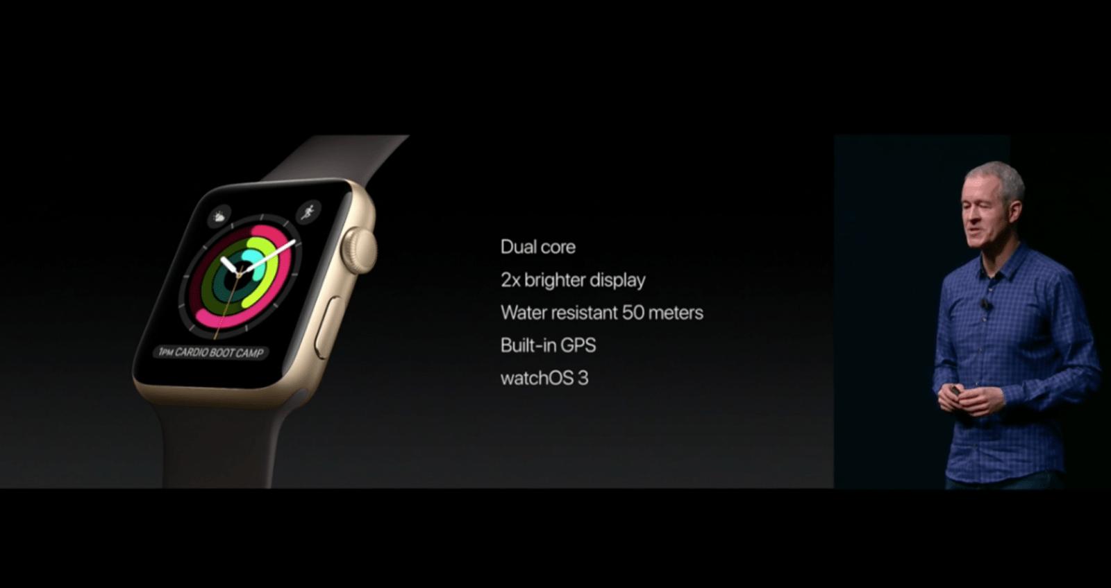 Nowy APPLE Watch jest faktem – co nowego w Apple Watch Series 2?