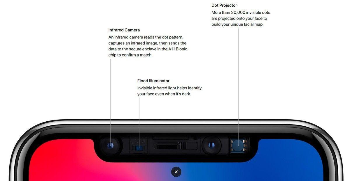 Kiedy nie patrzysz na iPhone'a X ten oszczędza baterię
