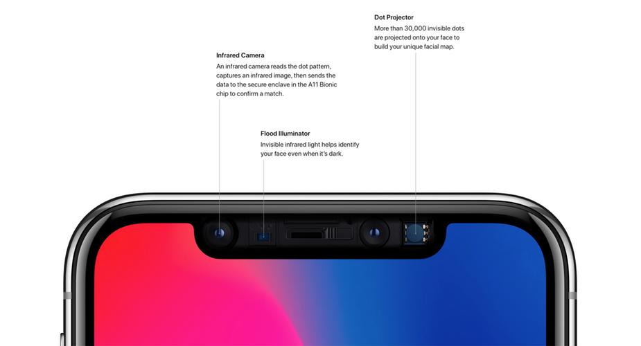 W tym roku pojawi się iPad wyposażony w Face ID
