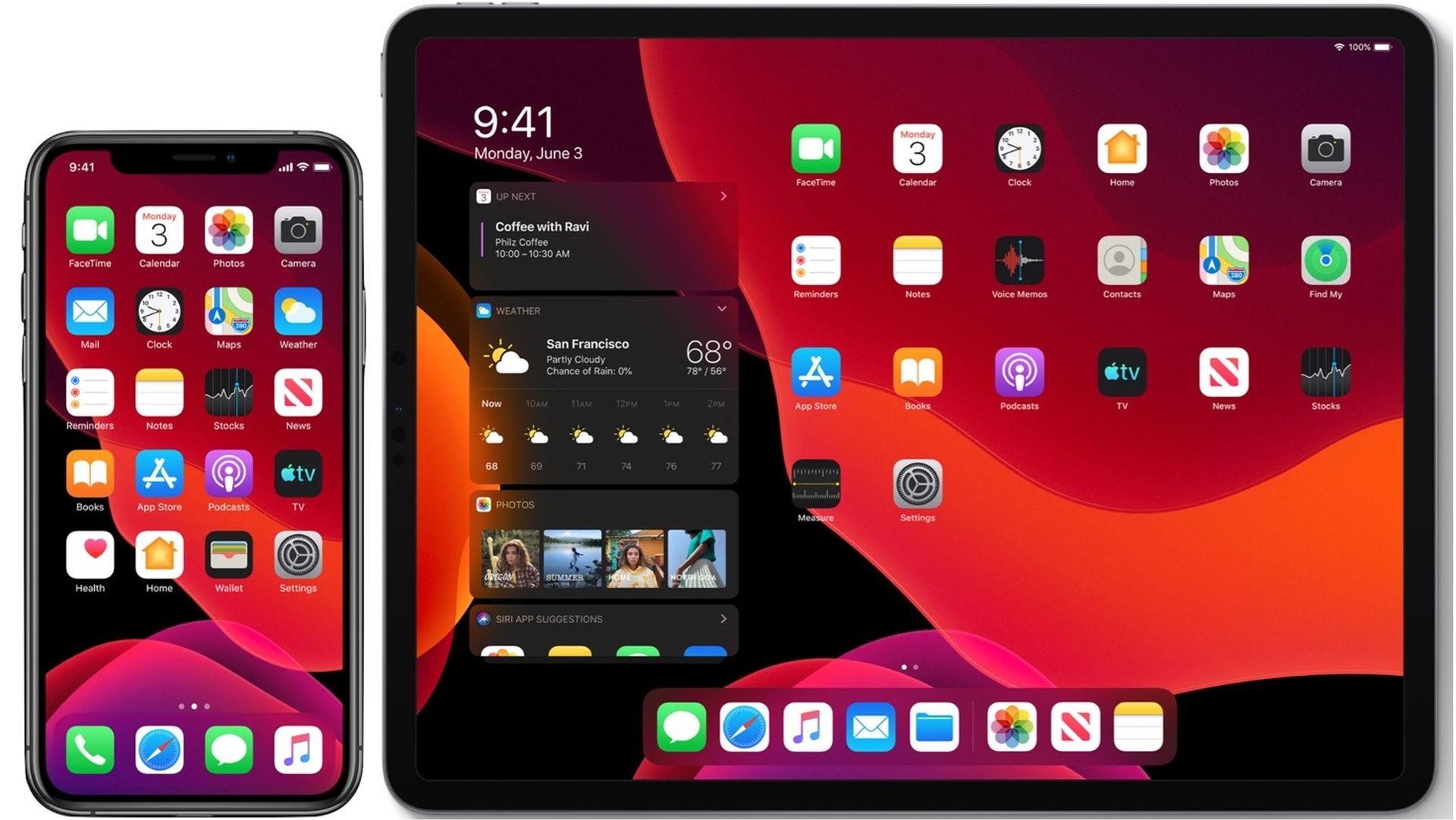 Najnowsze informację o przyjęciu systemów iOS 13 i iPadOS