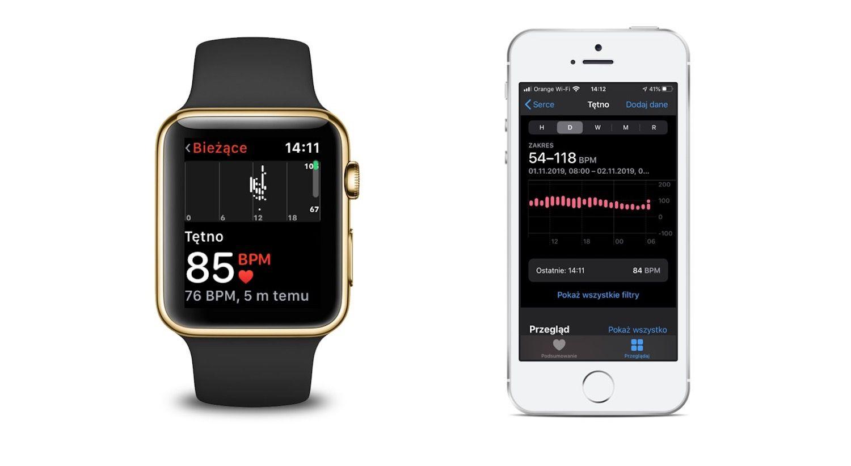 Cztery sposoby na sprawdzenie tętna mierzonego za pomocą Apple Watch