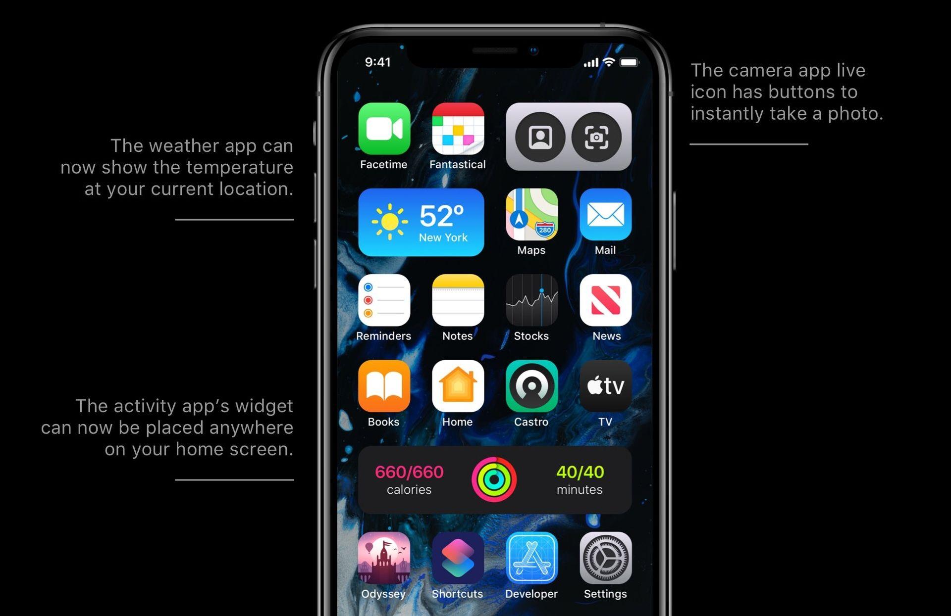 Koncepcyjna wizja wyglądu widgetów na Ekranie Początkowym