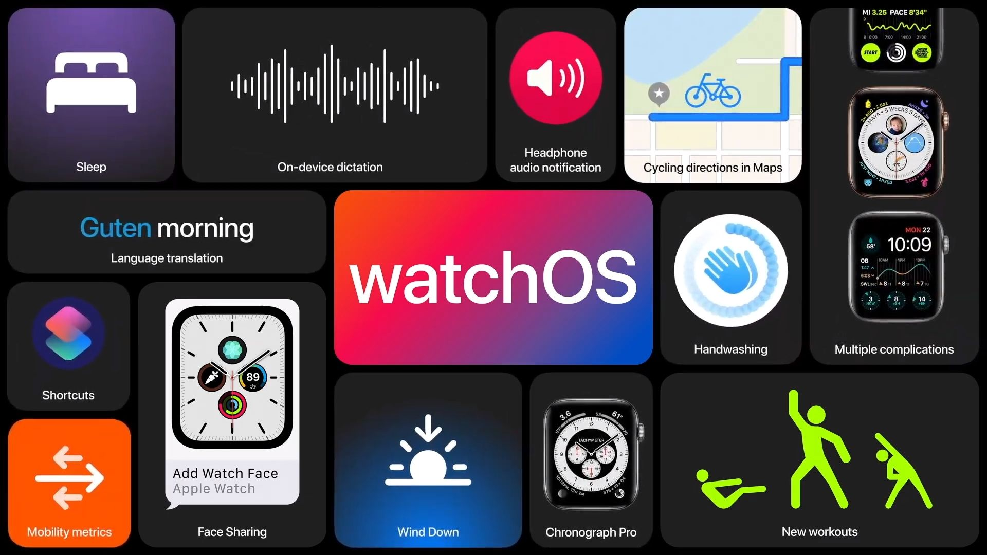 Firma Apple udostępnia aktualizacje systemu watchOS 7.3.1