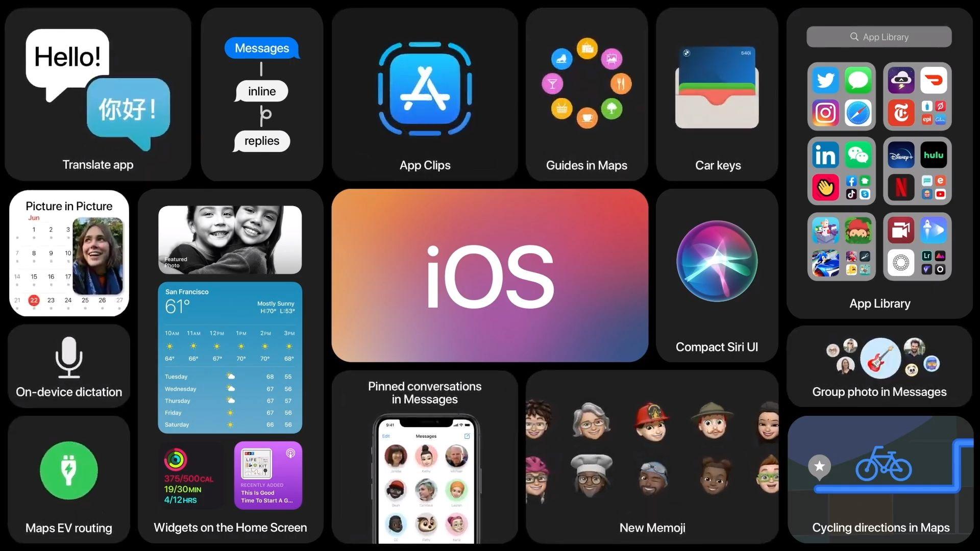 Firma Apple przedstawiła na konferencji WWDC nowy system iOS 14