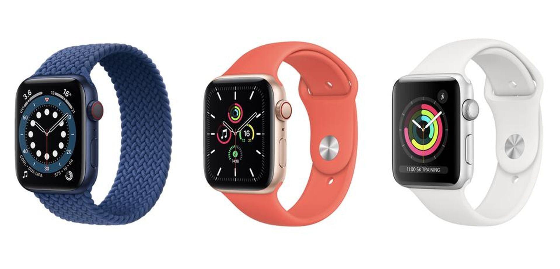 Raport na temat sprzedaży smart zegarków od firmy Apple