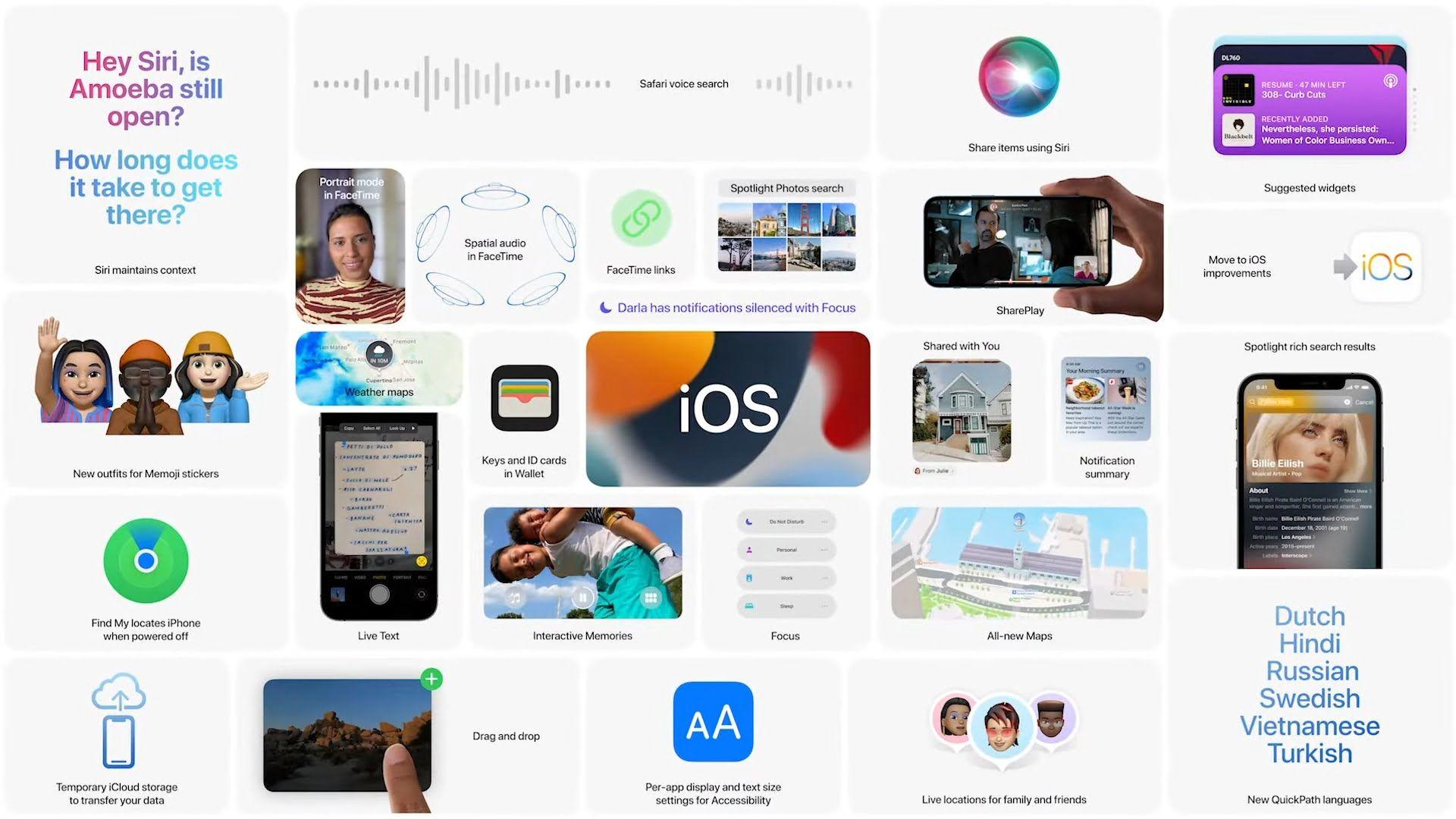Firma Apple zaprezentowała zupełnie nowy system iOS 15