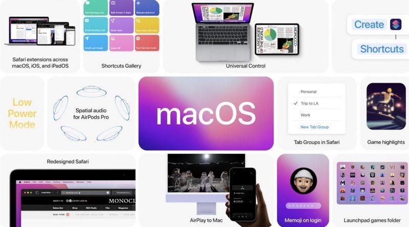 """macOS Monterey wprowadza aplikację""""Skróty"""" na komputery Mac"""