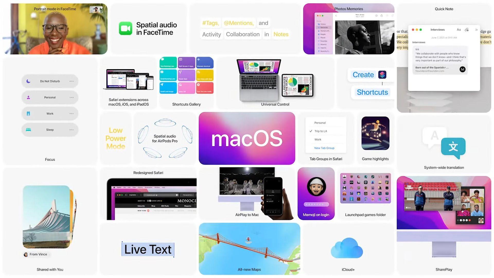 Lista kompatybilnych komputerów Mac z systemem macOS Monterey