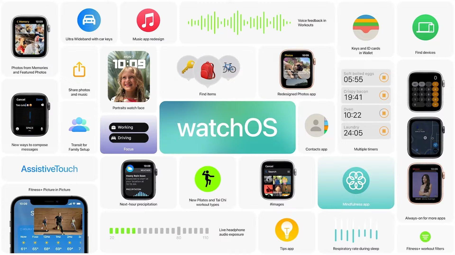 Lista kompatybilnych urządzeń z systemami watchOS 8 i tvOS 15