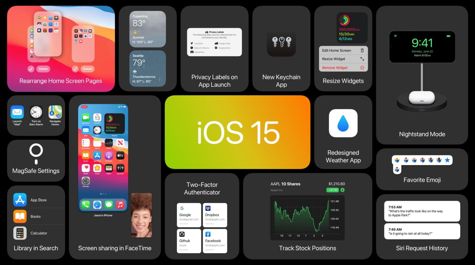 Prawdopodobne iUrządzenia kompatybilne z systemem iOS 15