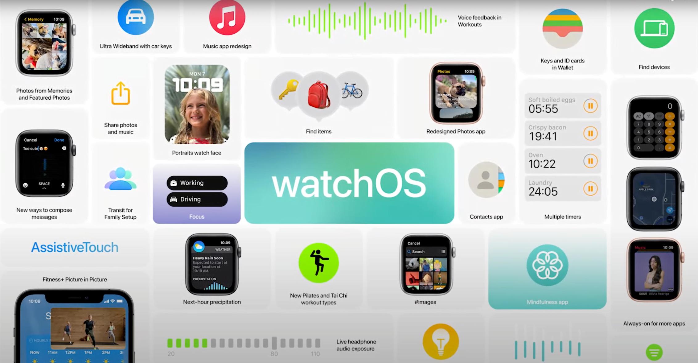 Co nowego w systemie watchOS 8?