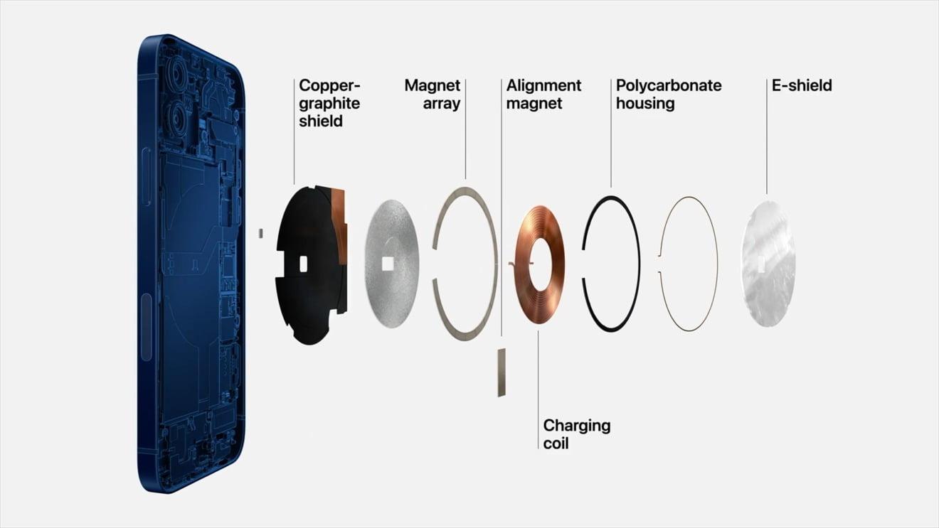iPhone 13 ma zostaćwyposażony większącewkędo ładowania bezprzewodowego i mocniejsze magnesy