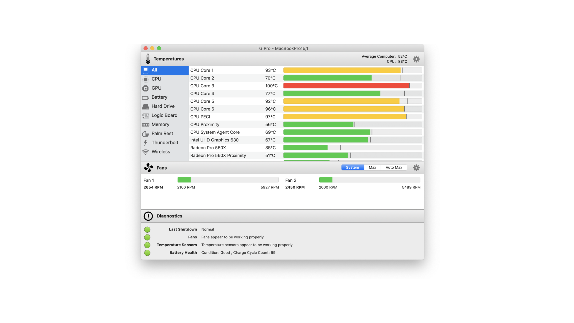 Jak sprawdzić temperatury w Macbooku i iMacu?